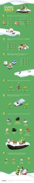 infografika_zakupy_swiateczne