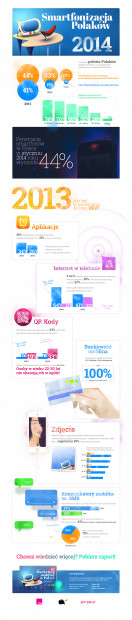 Smartfony_infografika