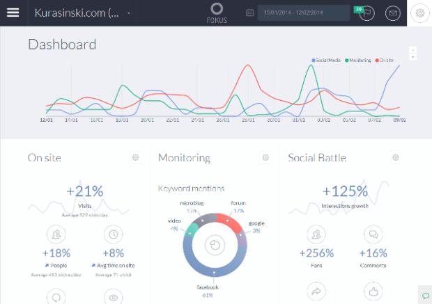 fokus_dashboard