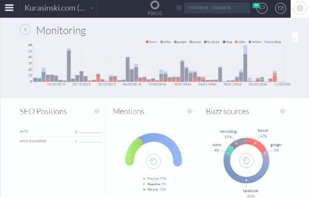 fokus_monitoring