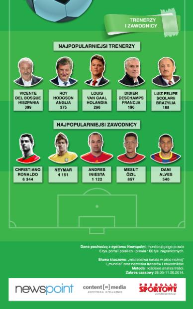Newspoint - infografika PMS2014